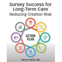Survey Success for Long-Term Care: Reducing Citation Risk